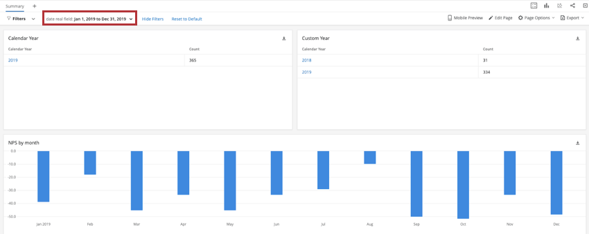 Dashboard filtered by the default date filter; the simple chart widget starts with the month January