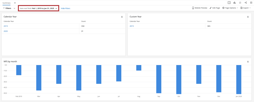 Dashboard filtered by the custom calendar date filter; the simple chart widget starts with the month February
