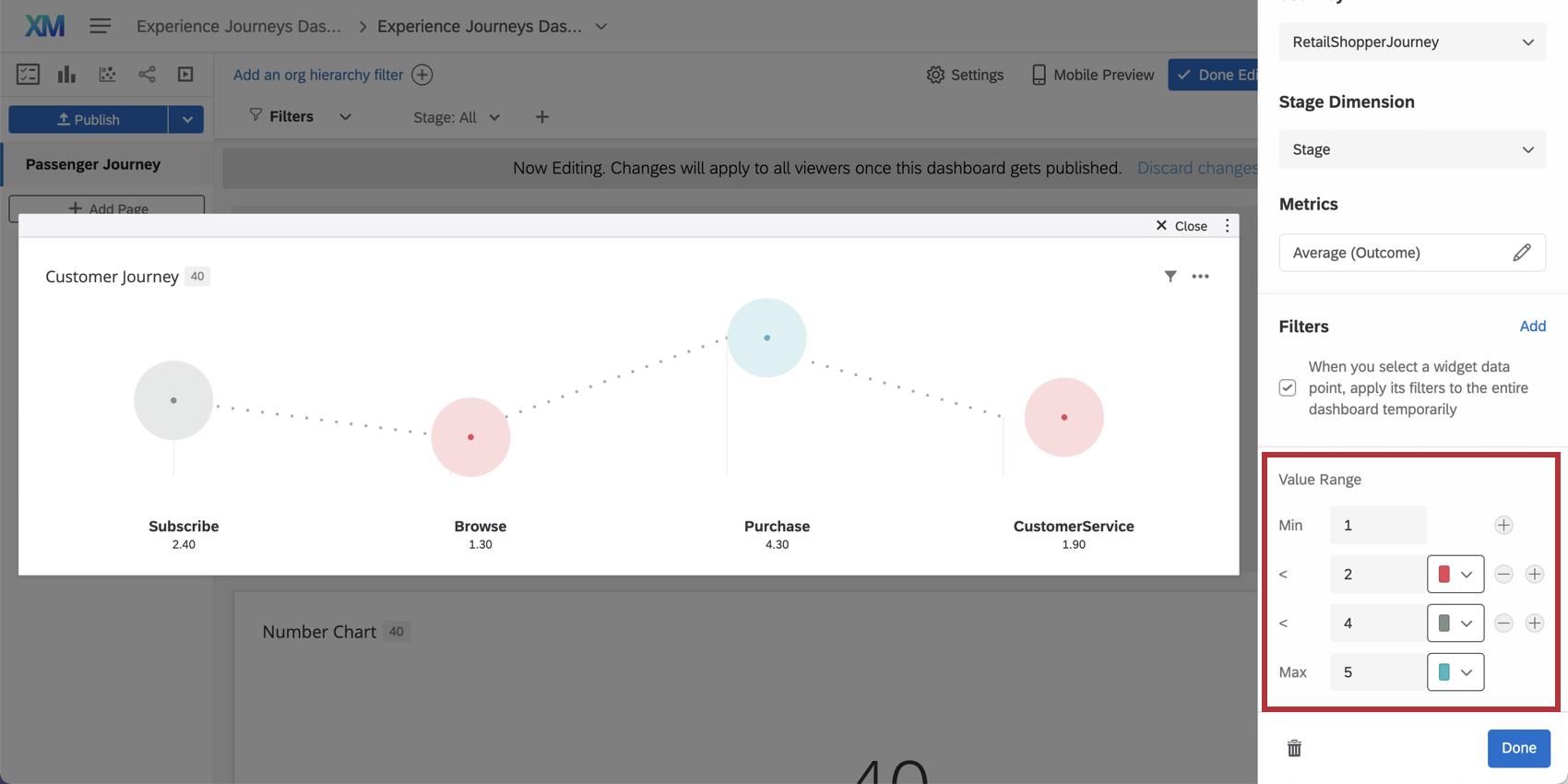 Value range in the journey chart widget