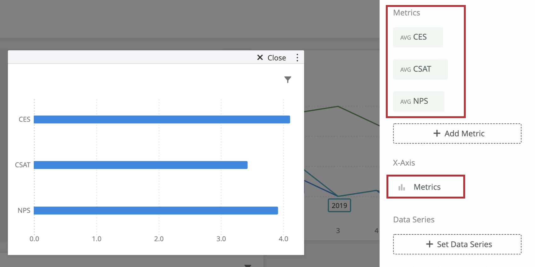 標準グラフの指標