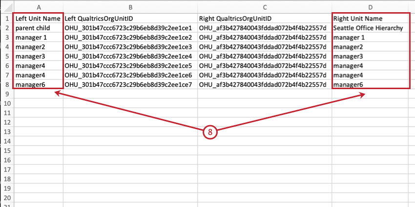 the downloaded org hierarchy file with the right and left unit name columns highlighted
