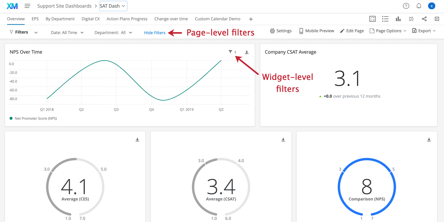 Page filters are listed in top navigation bars. Widget level filters are listed as a cute little funnel icon in the upper-right of a widget