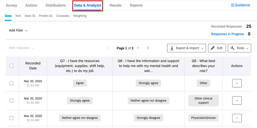 the data and analysis tab