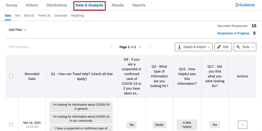 navigating to data & analysis