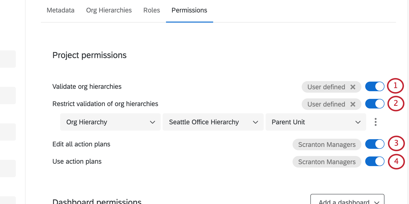 Validate Org Hierarchies permission and all associated settings are highlighted in the Permissions tab