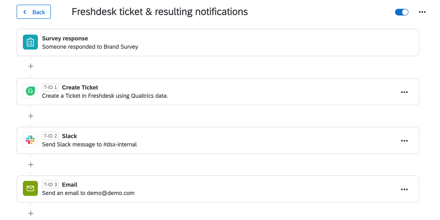 A picture of an action with a freshdesk, slack, and email task
