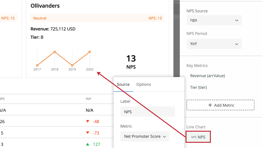 a line for NPS added to a strategic account widget