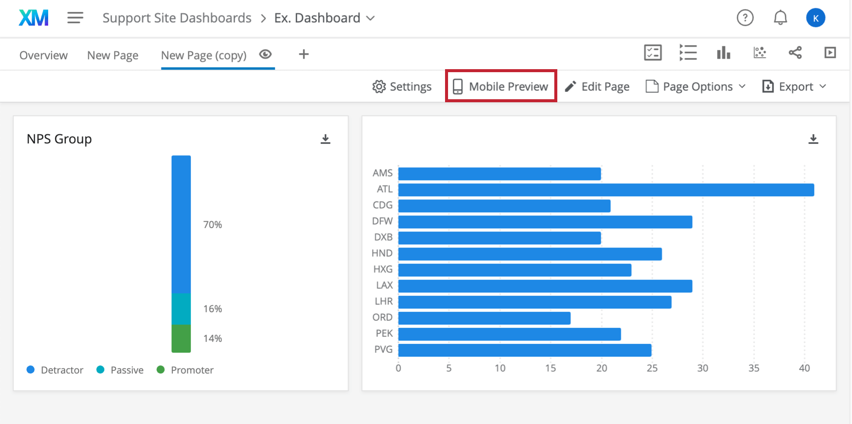 the mobile preview button on a cx dashboard
