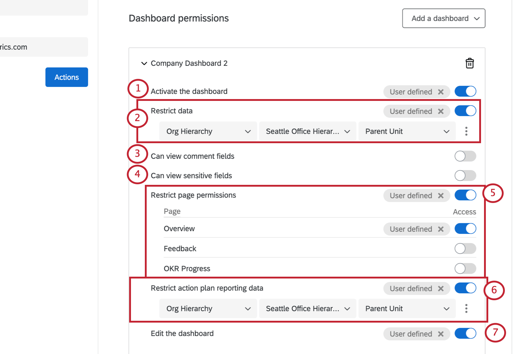 Dashboard-specific permissions