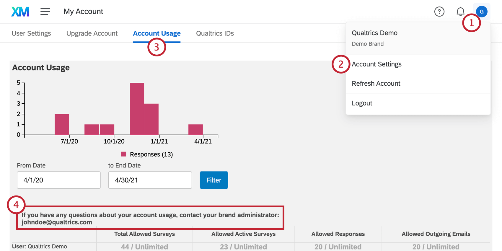 Navigating to the brand administrator contact information in the Account Usage section of the Account Settings