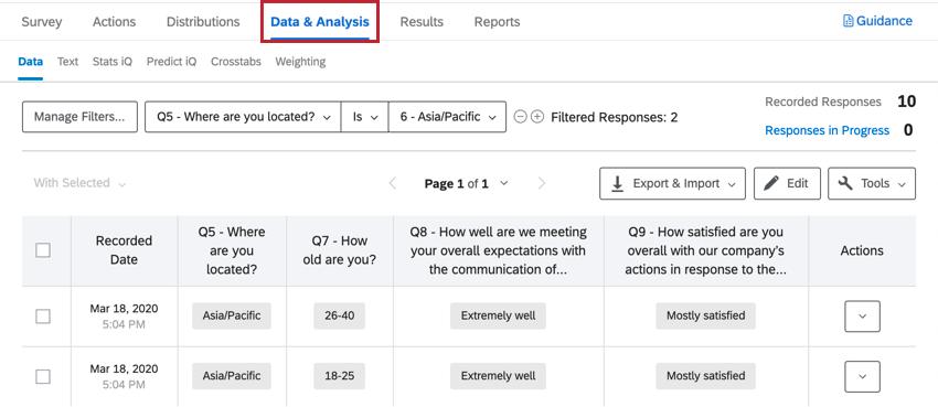 the data & analysis tab