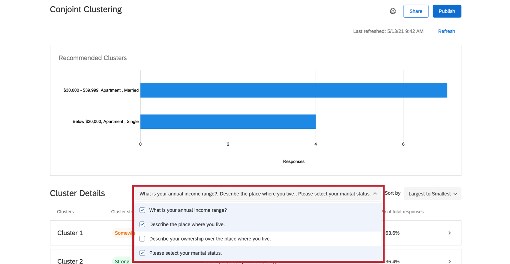 Box under the main graph with a list of survey questions in it