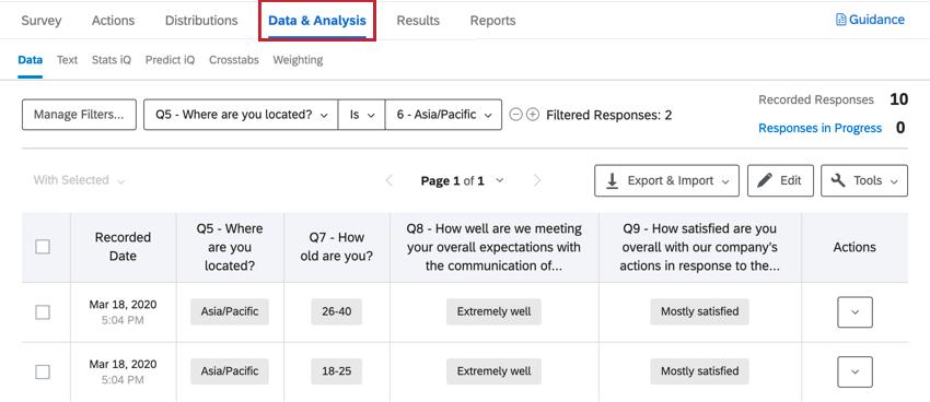 Image of the data & analysis tab