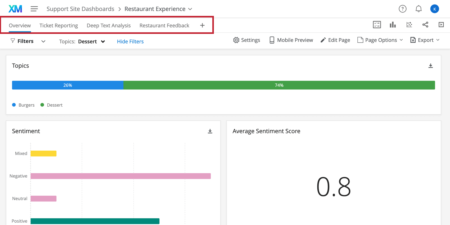 Image of a dashboard where the pages are listed along the top