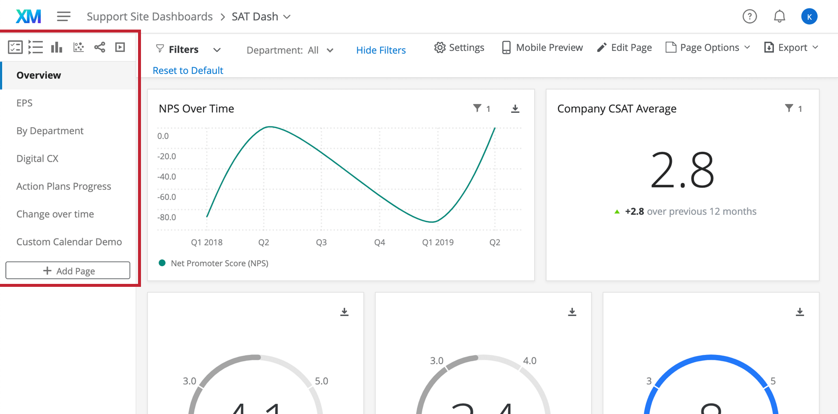 Image of a dashboard where the pages are along the left
