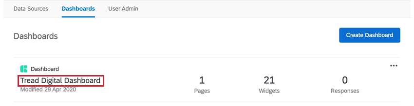 Dashboards tab. One thing is listed. The title is highlighted so you know this is where you click to enter it and see the charts and such shown earlier