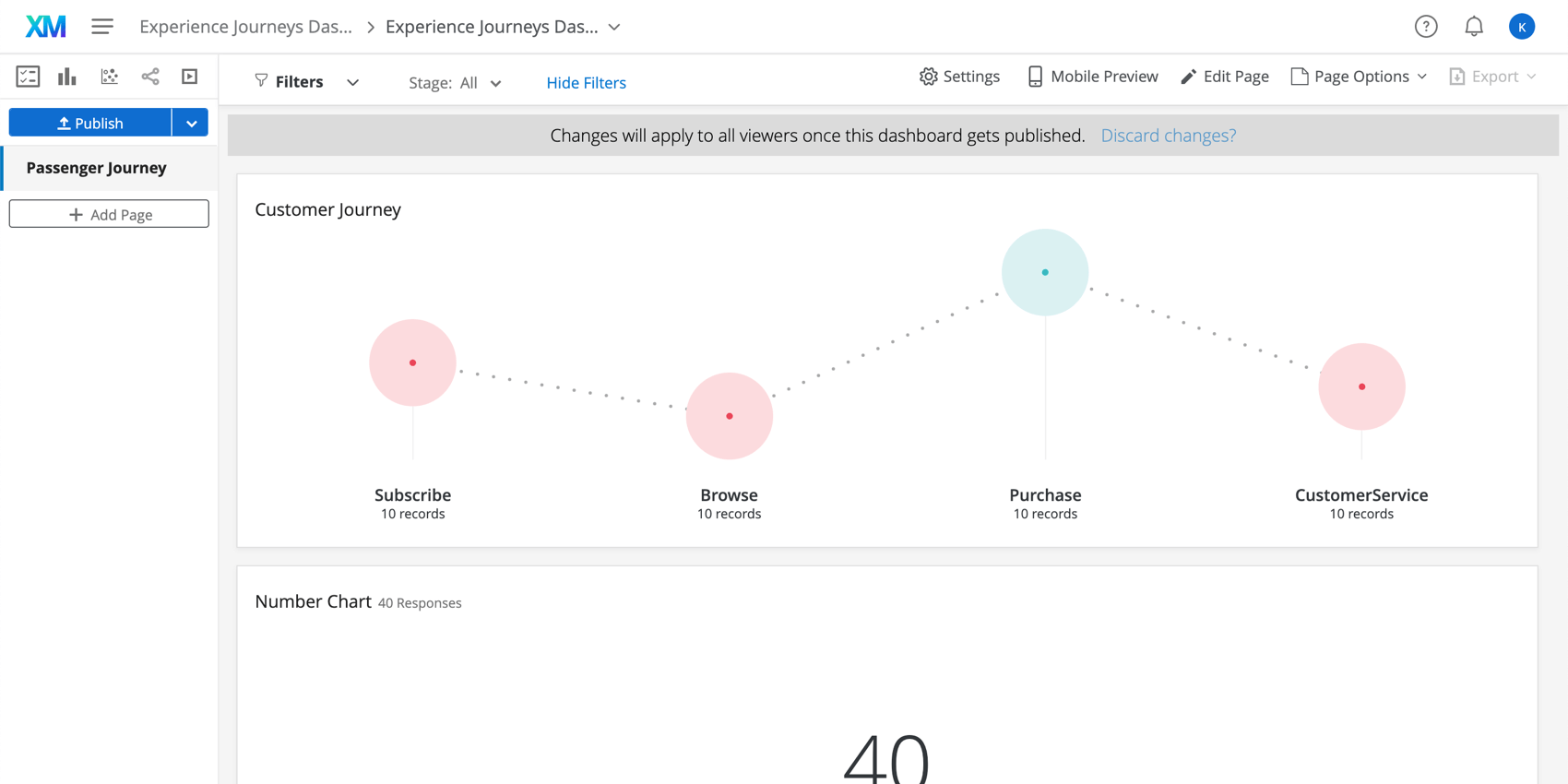 A customer journey is displayed in a dashboard
