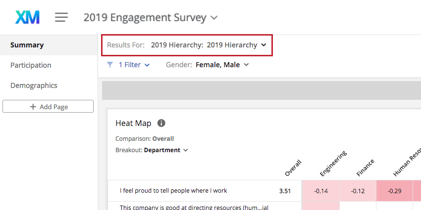 Add Filter dropdown along the upper-left asks for a hierarchy to be selected