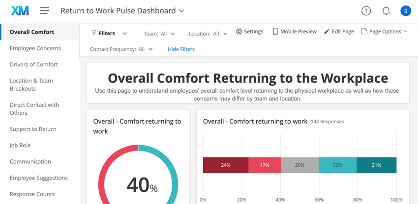 Dashboard showing overall comfort returning to the workplace, and then splitting this metric out by team