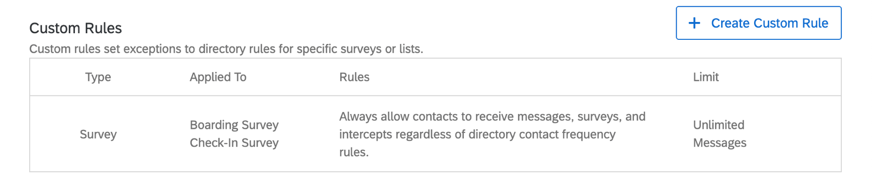 A custom rule that says it's a survey type of rule, shows the boarding and check-in surveys, and says Always allow contacts to receive messages, surveys, and intercepts regardless of directory contact frequency rules.