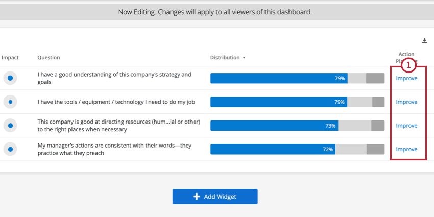 the improve button in a question list widget