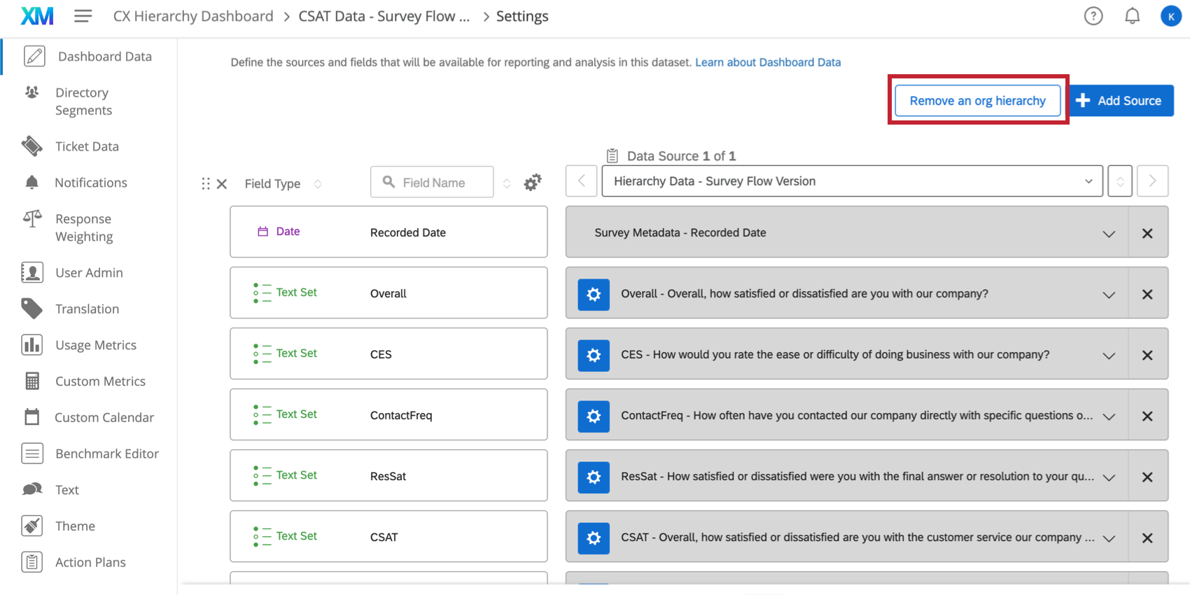 Button for removing org hierarchies in the upper-right of the dashboard data page