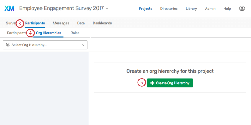 The Create Org Hierarchy button in the center of the Org Hierarchies section