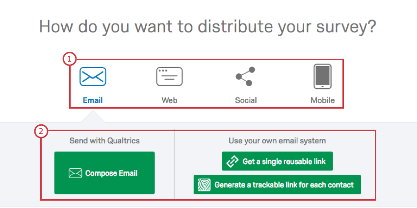 Four icons for how to distribute survey: Email, Web, Social, an Mobile