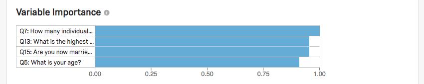 Variable Importance blue horizontal bar graph