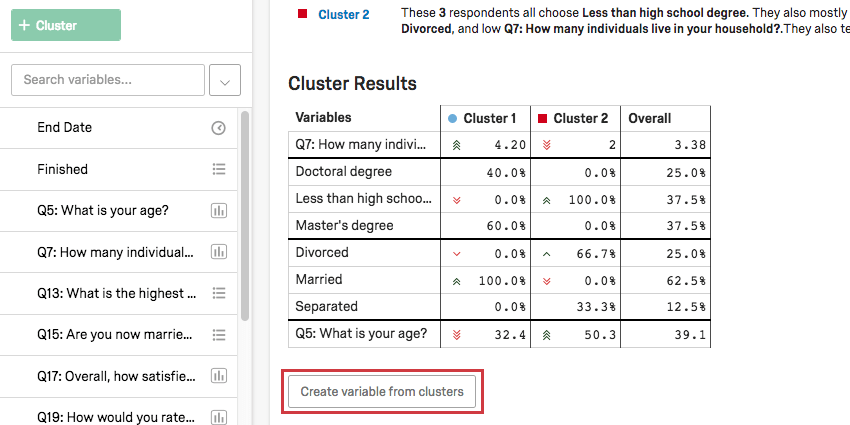 Create variable from cluster button in white underneath cluster results table