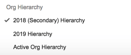 Hierarchy options for 2018, 2019, and Active