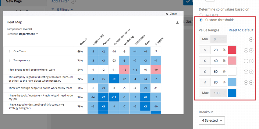 値の範囲にカスタムしきい値が適用された場合のヒートマップの色の変化