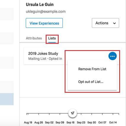 [リスト]が選択されると、リスト上にドットが表示される