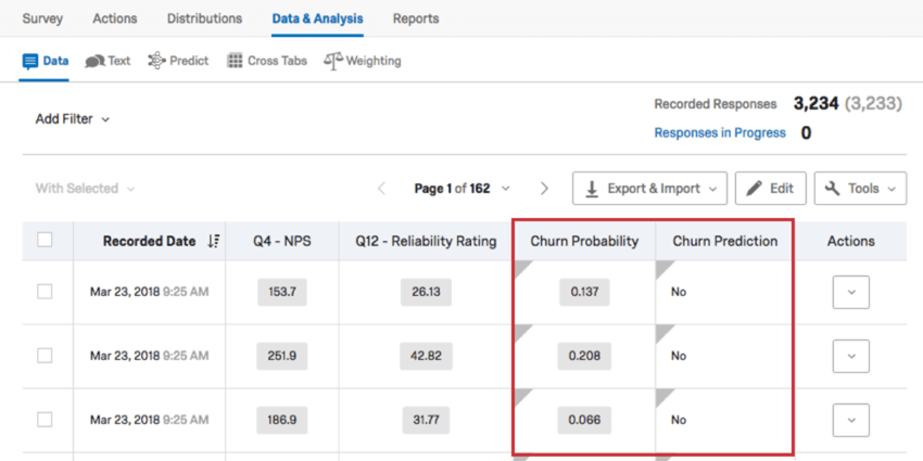 predict data with two columns of churn probability and churn prediction