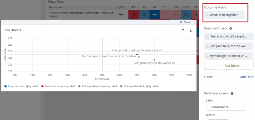 Key Driver Plot with widget editing pane opened to the right