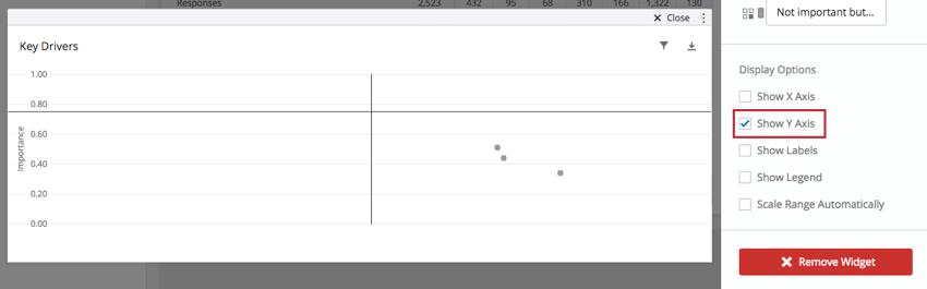 The show Y Axis option is indicated.