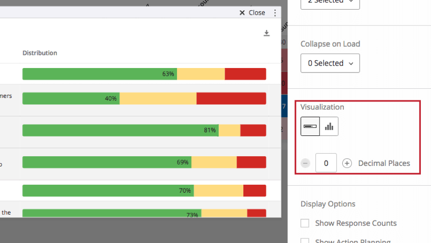 Visualization and Decimal Places options on the editing pane of a Scorecard widget