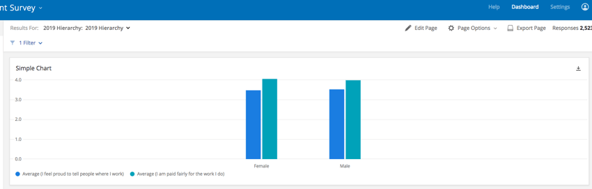 Example of a Simple Chart widget in stacked bar chart form.