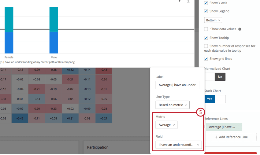 Reference lines metric and field options highlighted