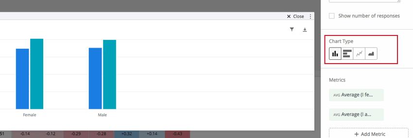 Simple Chart editing pane highlighting Chart Type settings