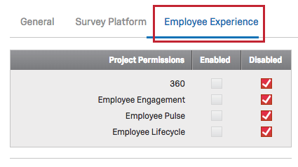 Image of Employee Experience Permissions for Groups