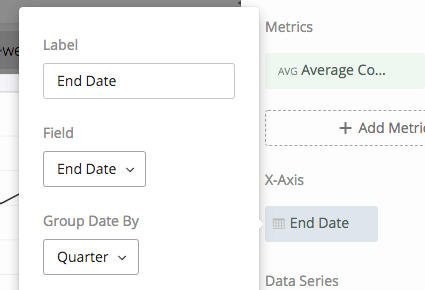 Group date by quarter when you open the end date