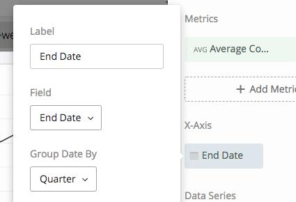 終了日を開くと四半期ごとに日付をグループ化