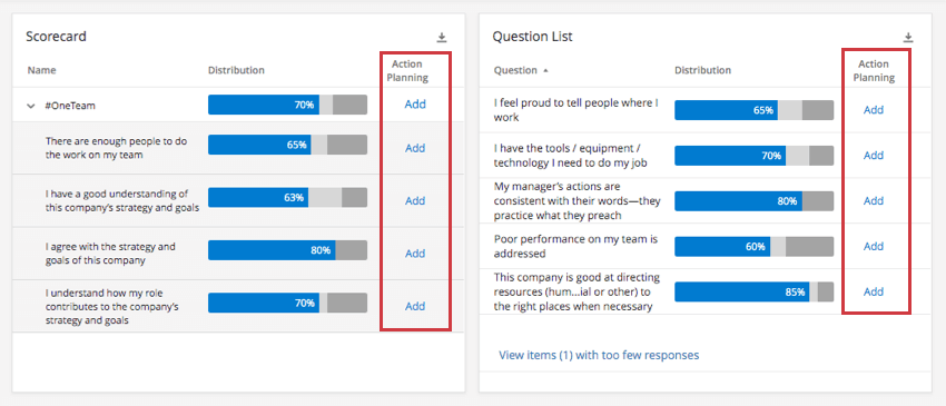 scorecard and question list widgets with a column called action planning, where it just says add on every row to correspond with the item displayed on that row