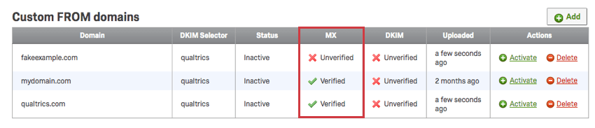 domains at the bottom of the organization settings page. the mx column has unverified with a red x, and verified with a green check, depending on the validity of the domain