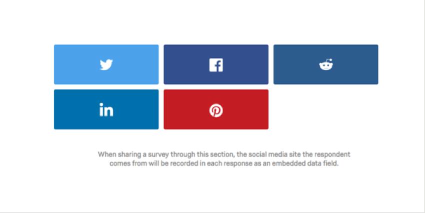 Social media options in Distributions tab