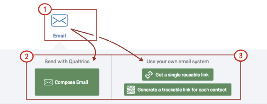 In distributions tab before you activate, the selection page