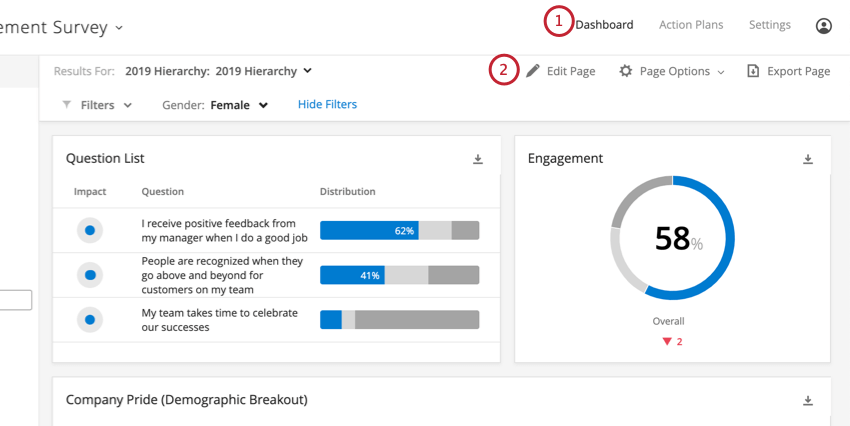 Edit Page button at top-right of dashboard page
