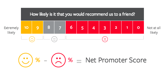 Customer Sat Survey
