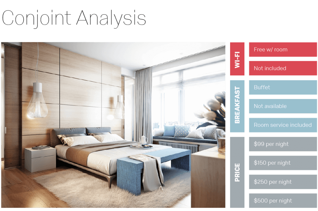 Conjoint analysis hotel room prices